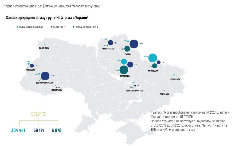 Запаси природного газу групи Нафтогаз в Україні2