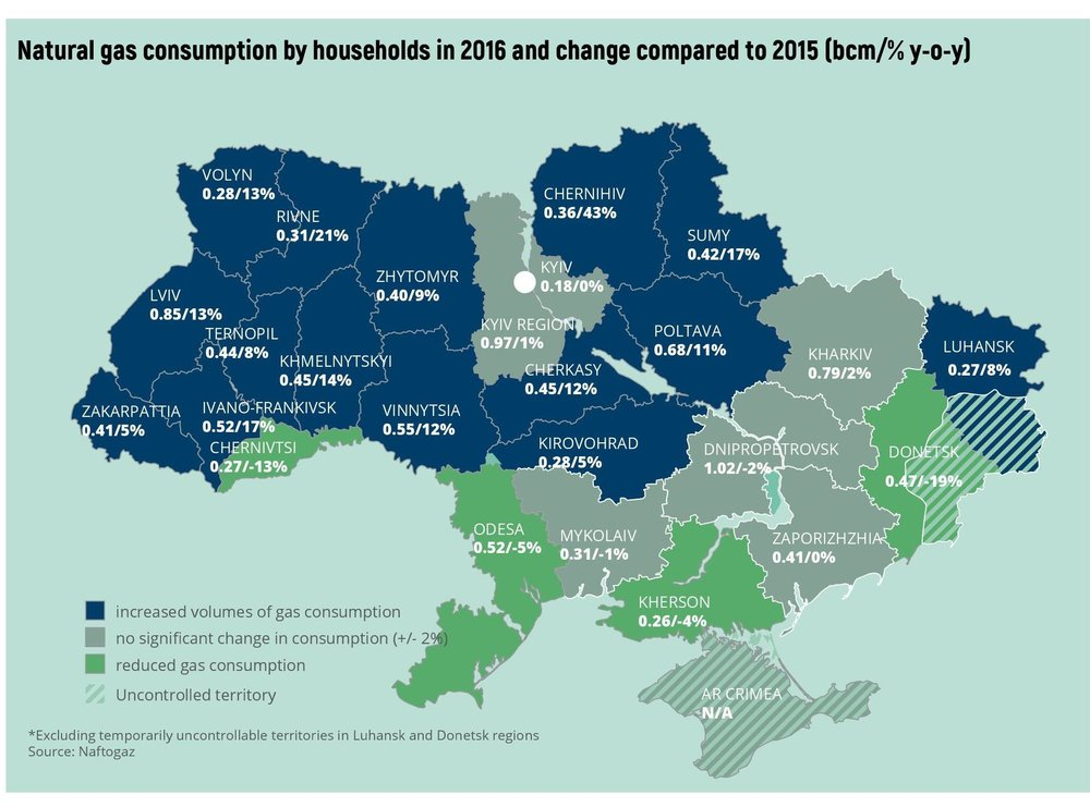 Natural gas consumption by households in 2016 and change compared